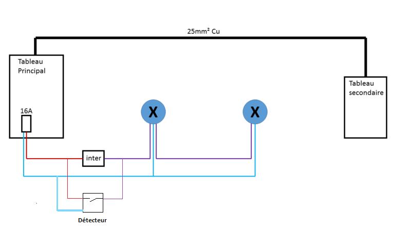 Circuit eclairage - Inter + detecteur 1500396276-actuel10