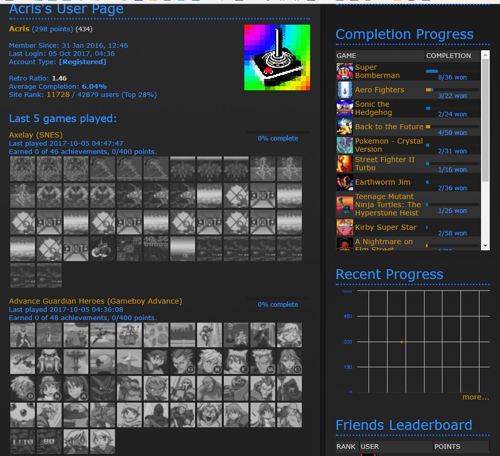 [Tuto] Installation de RetroArch sur PS Vita 1507180679-retroachievements-org-acris