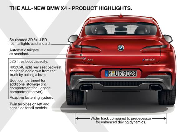 2018 - [BMW] X4 II [G02] - Page 5 1518598801-p90291978-the-new-bmw-x4-highlights-02-2018-600px