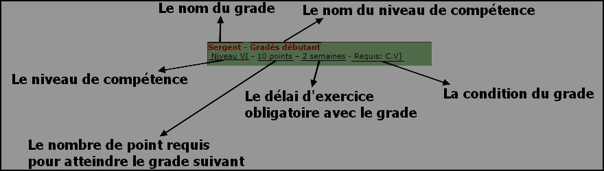 ● Le système de point et niveau de compétence ●   1518829307-capture