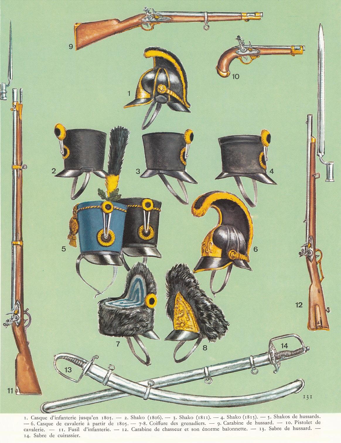 Autriche 1er Empire : Armes et Coiffures 1523197996-casque-shako-hussard-grenadier-autriche-1er-empire