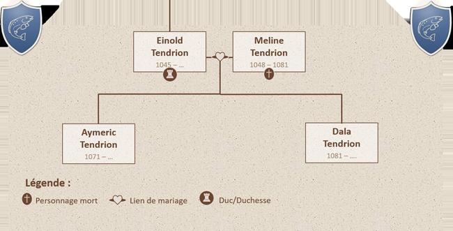 5 - La famille royale et les familles ducales 1528134663-arbre-creuxlac