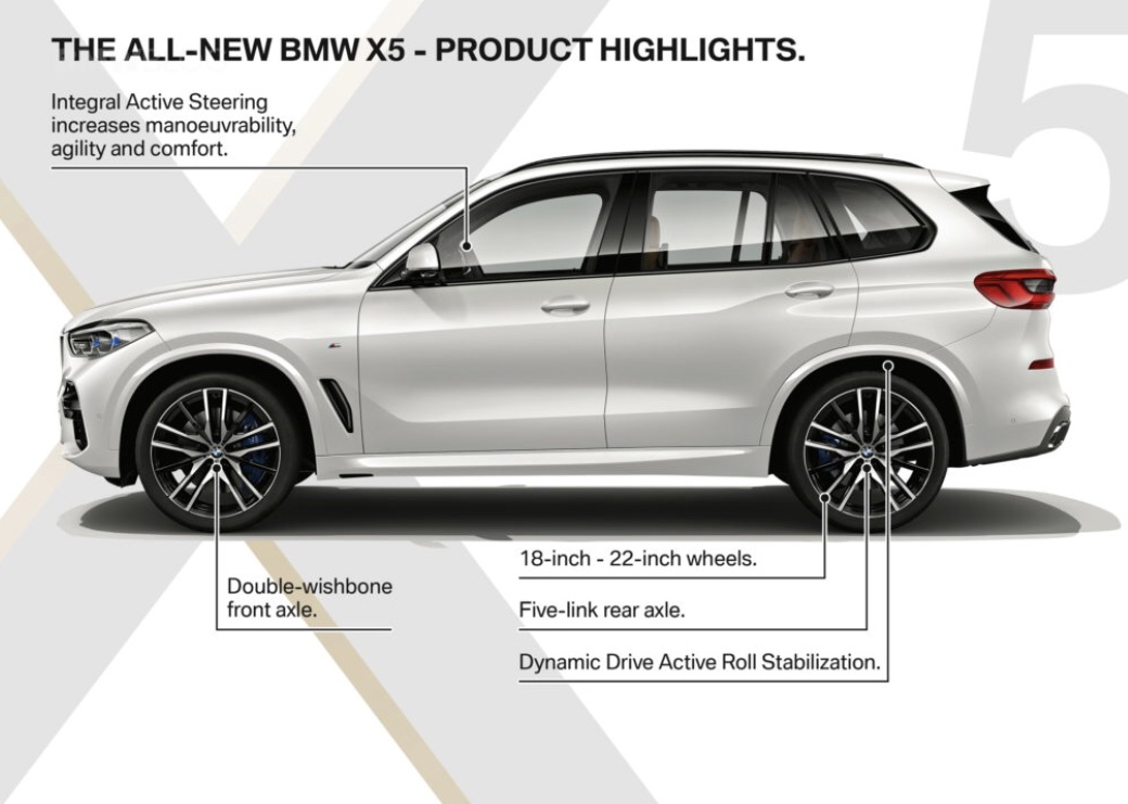 2018 - [BMW] X5 IV [G05] - Page 7 1528206546-attachment2