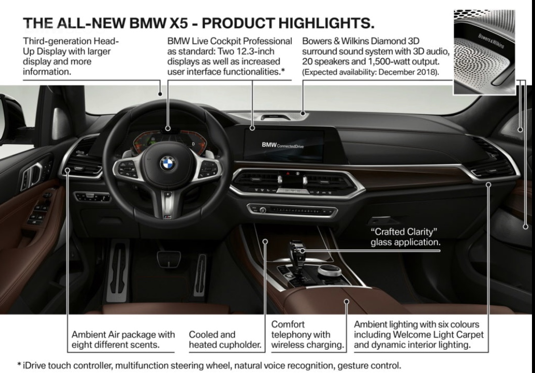 2018 - [BMW] X5 IV [G05] - Page 7 1528206546-attachment4