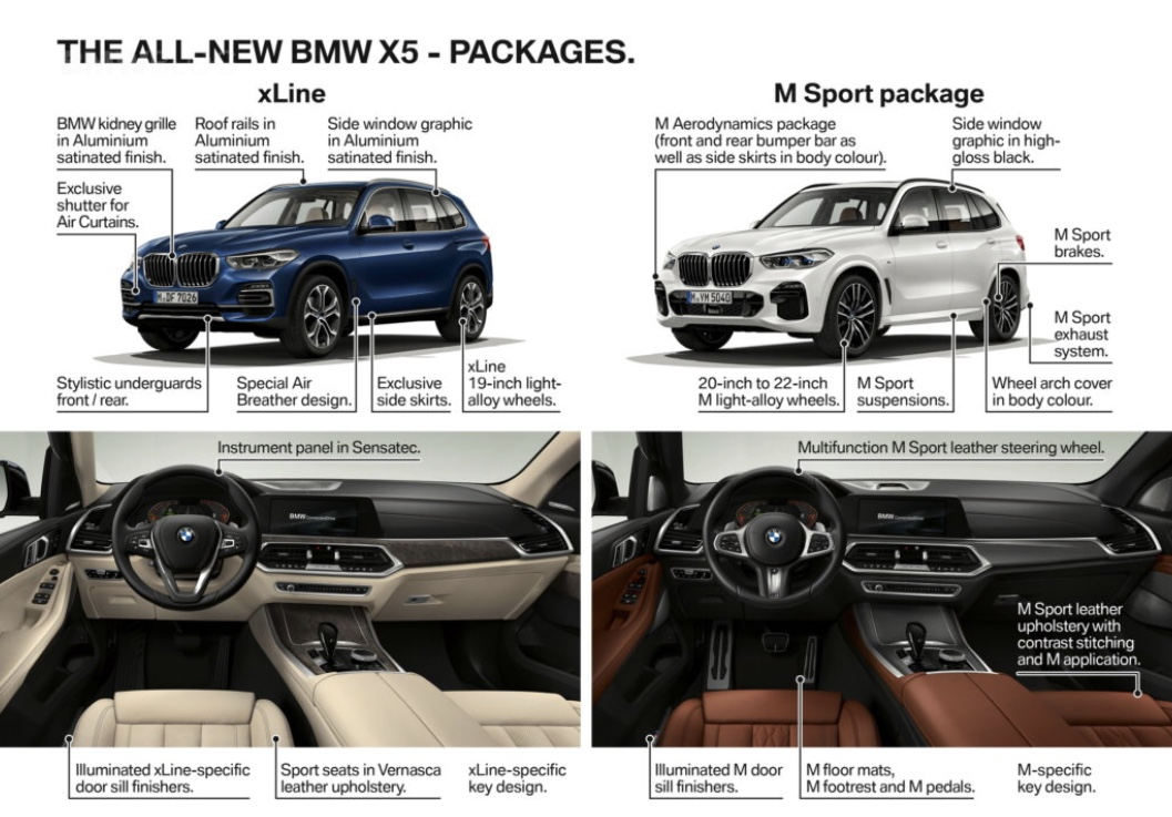 2018 - [BMW] X5 IV [G05] - Page 7 1528206547-attachment5