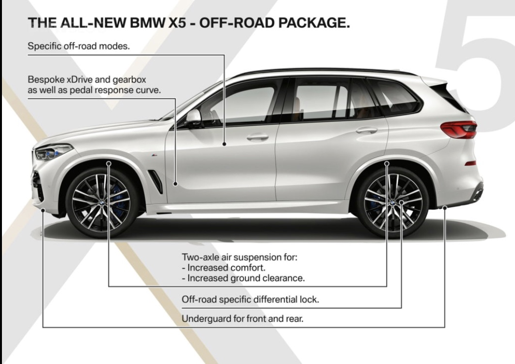 2018 - [BMW] X5 IV [G05] - Page 7 1528206547-attachment6