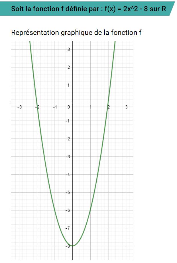 Mathématiques – DM1 - Polynôme du 2nd degré – 07/07/2019 19:30 1562529564-corrige4