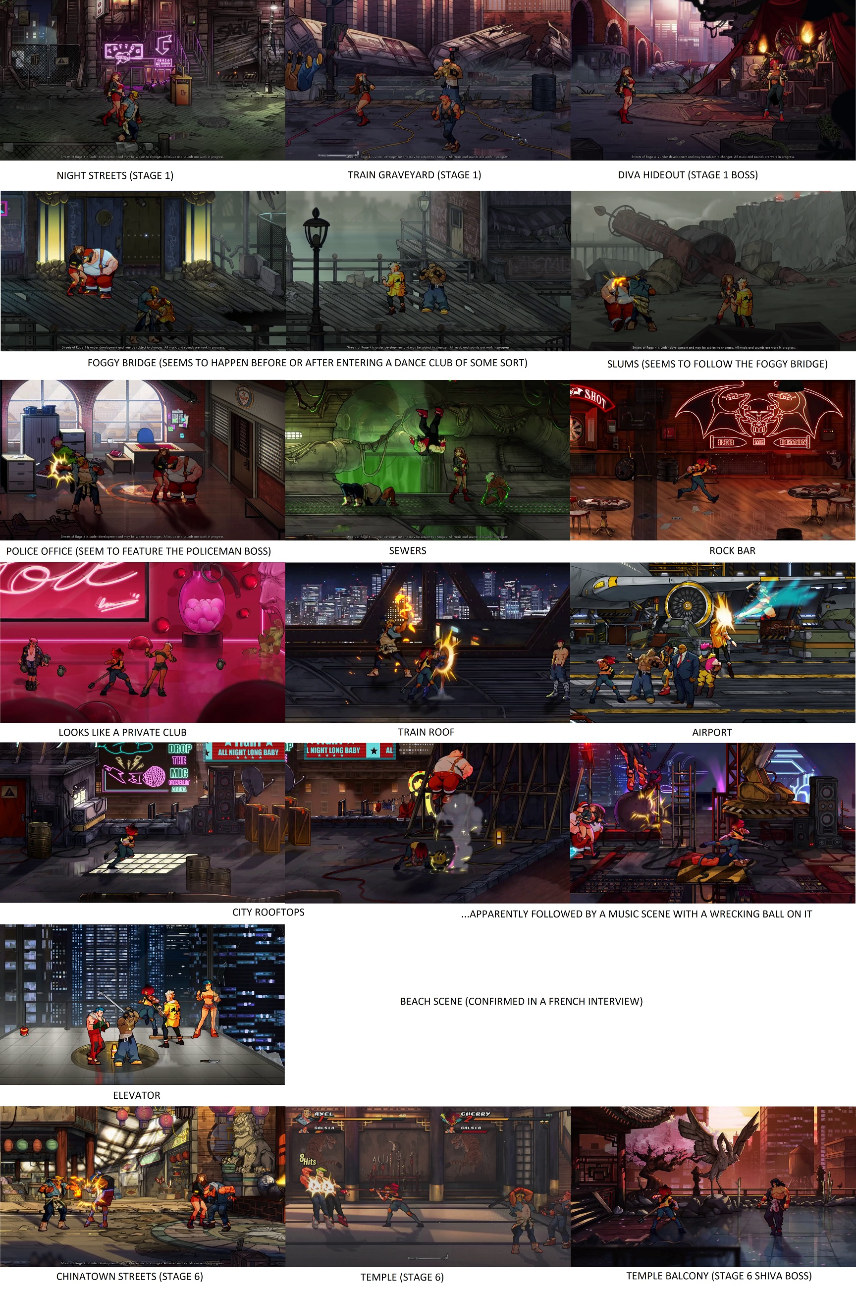 Streets of Rage 4 - Page 4 1567352608-sor4stageslist