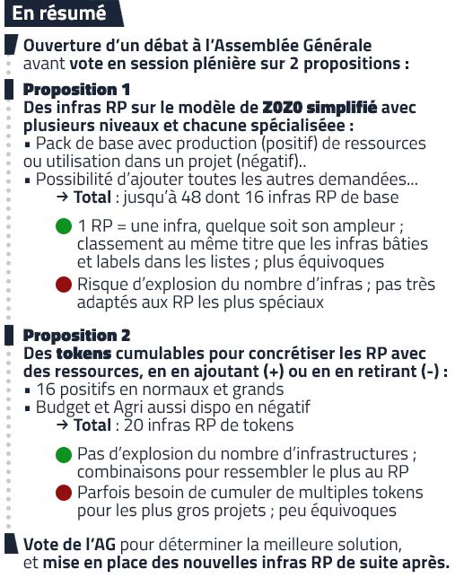 Infrastructures RP 1567463052-infras-rp-resume
