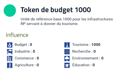 Infrastructures RP 1567466003-infras-rp-ex-token-tourisme