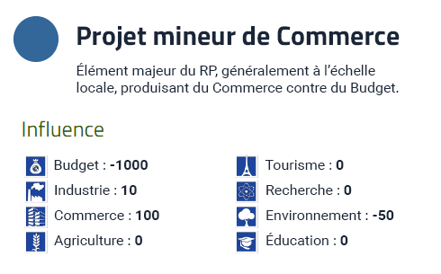 Infrastructures RP 1567546010-infras-rp-ex-projet-commerce