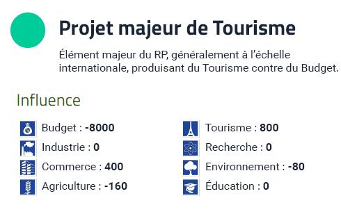 Infrastructures RP 1567546010-infras-rp-ex-projet-tourisme