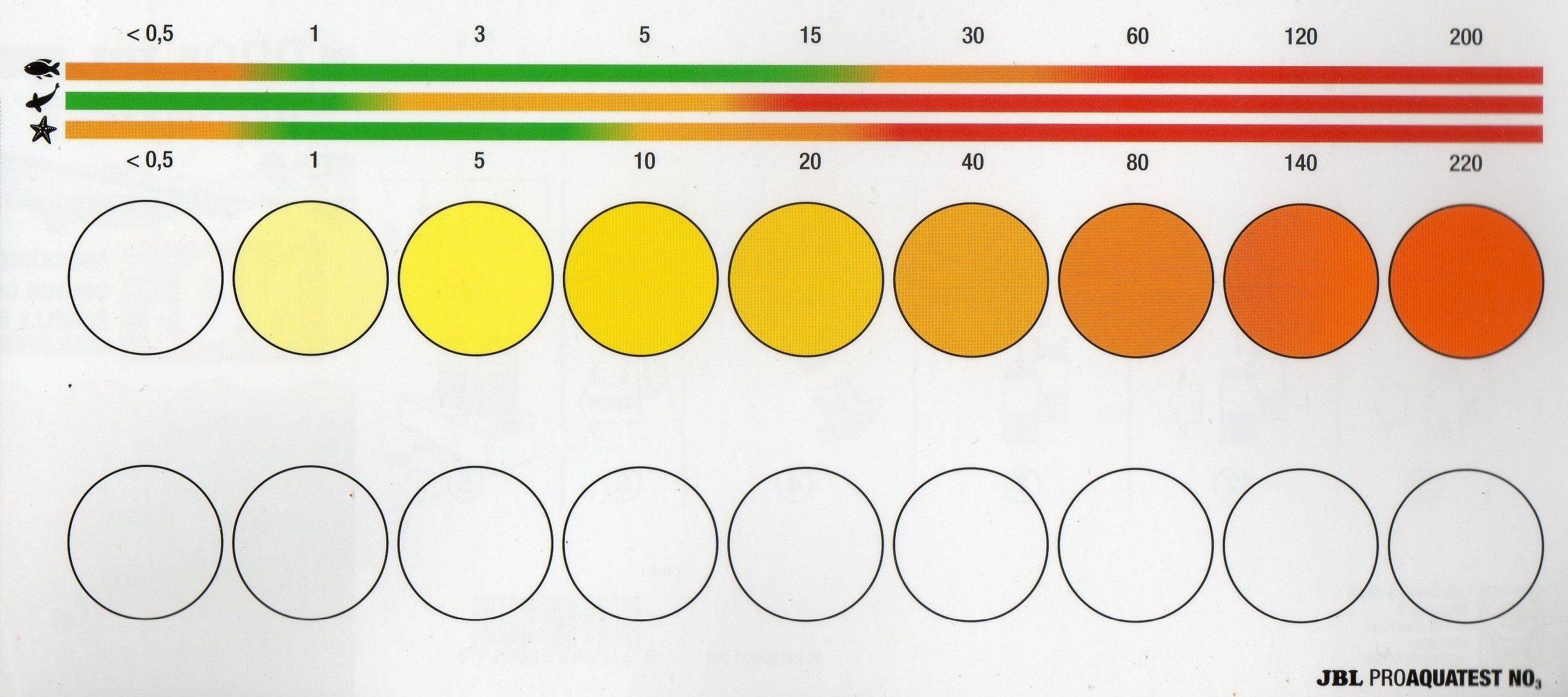 Nuancier Jbl test Vs Pro Aquatest 1572456202-no3-pro-aquatest