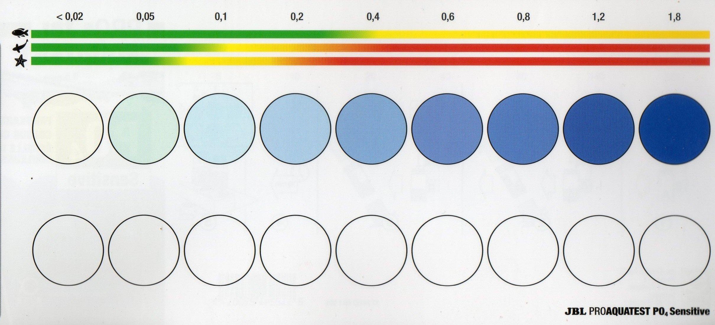 Nuancier Jbl test Vs Pro Aquatest 1572456269-po4-pro-aquatest
