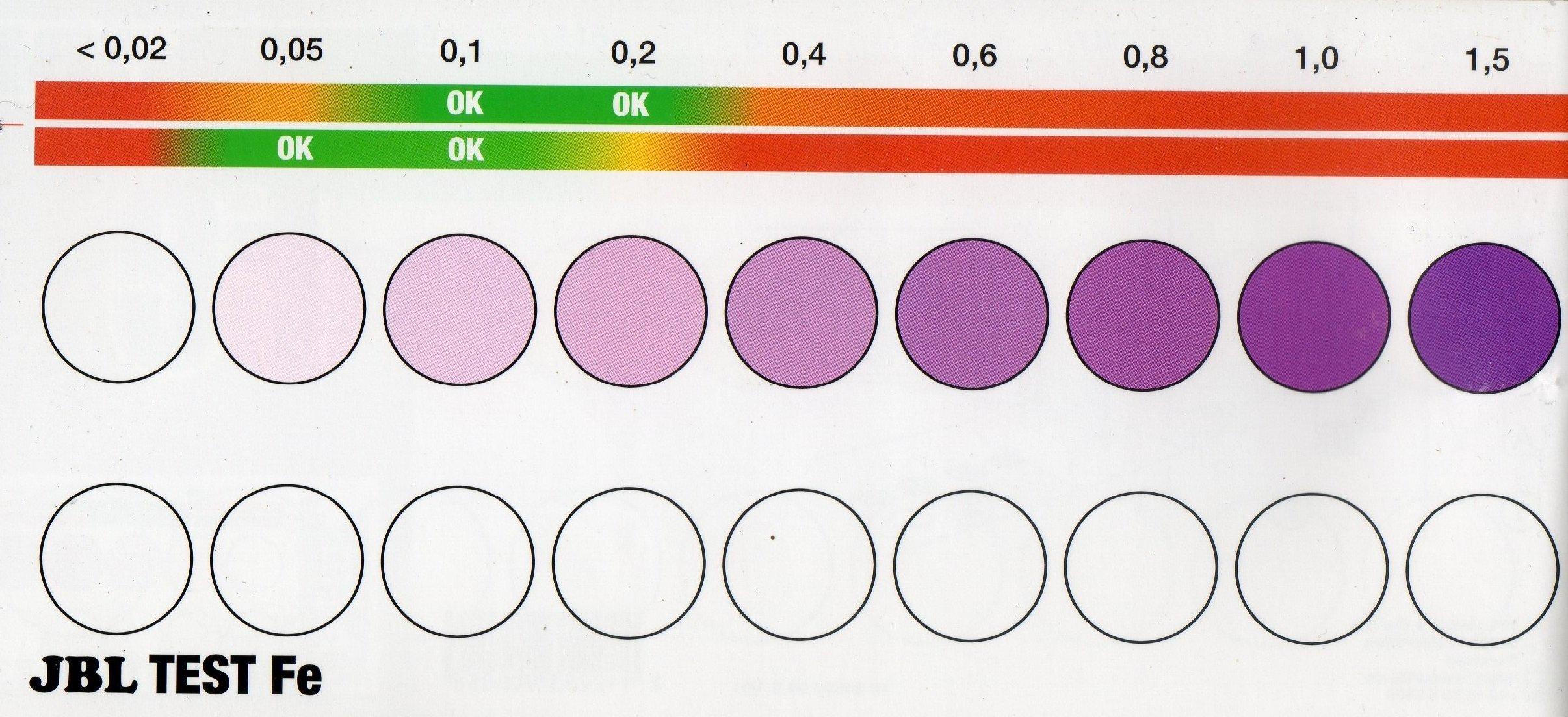 Nuancier Jbl test Vs Pro Aquatest 1572456301-fer