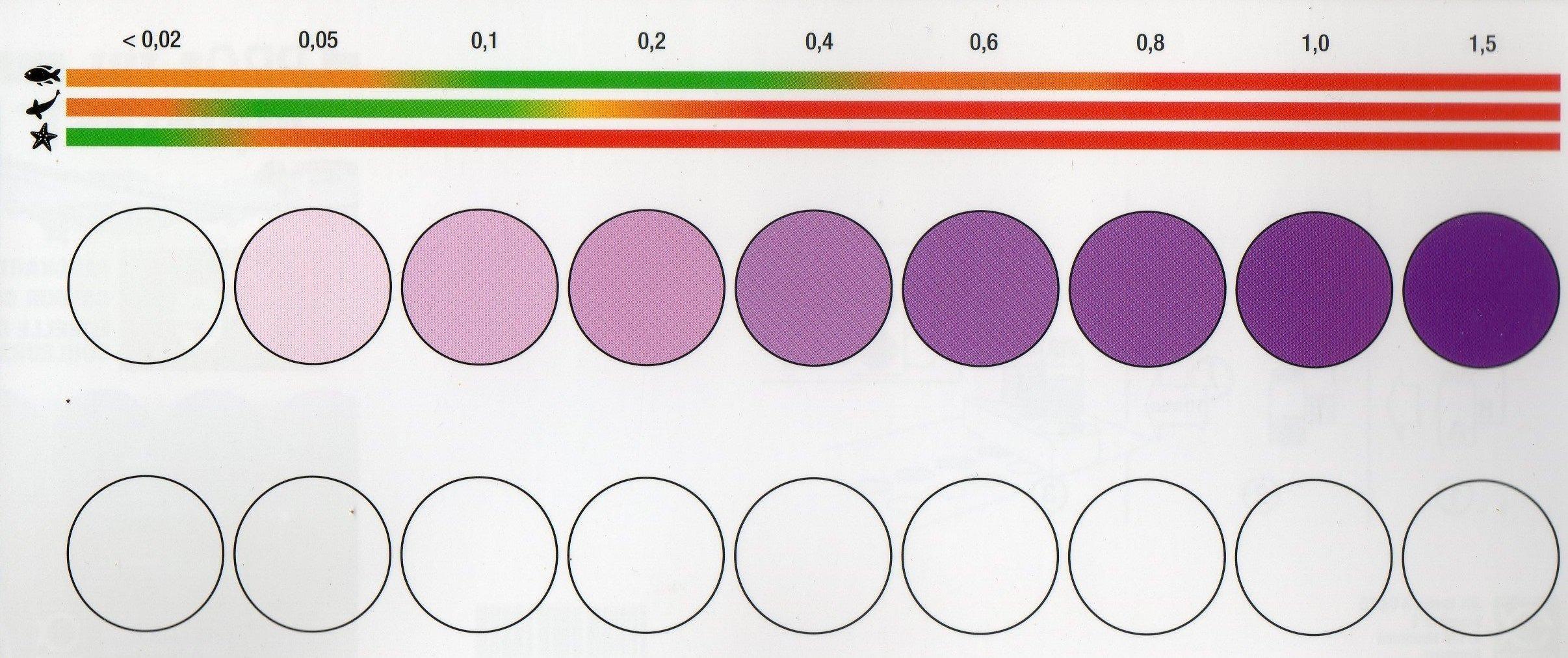 Nuancier Jbl test Vs Pro Aquatest 1572456351-fer-pro-aquatest