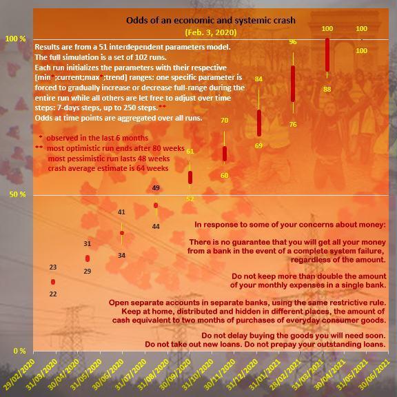 [Crise économique] (3) - Page 4 1584305306-w2-2020-1
