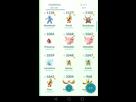 Pokémon GO ! - Page 9 1471359023-14037349-10210421139472608-485923742-o