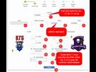 BBBC / Site de Bagouze / TUTO saisie de match et d'équipe & SAV 1568030727-creer-rapport-4