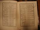 Les demi brigades provisoires de 1812 1582667529-sit-octobre-1812-2