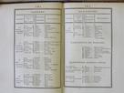 Depots des bataillons de sapeurs et des compagnies de mineurs (1804-1815) 1583573353-avril-1807-sapeurs-01-a-05-compagnies-de-mineurs