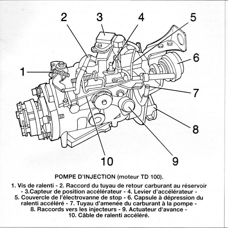 Probleme sur bravo TD100 de 98 - Page 2 267965pompe010