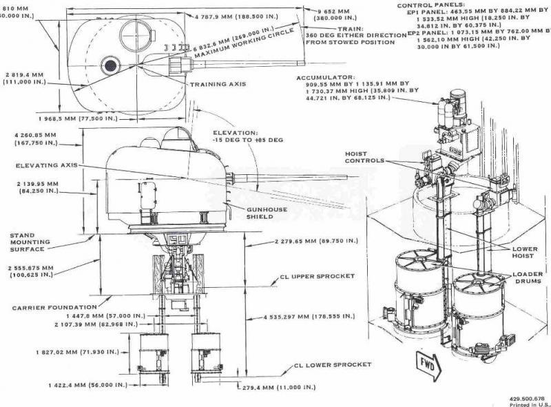 DESTROYERS LANCE-MISSILES CLASSE CHARLES F. ADAMS - Page 2 362873Tourellede127mmMk42schma