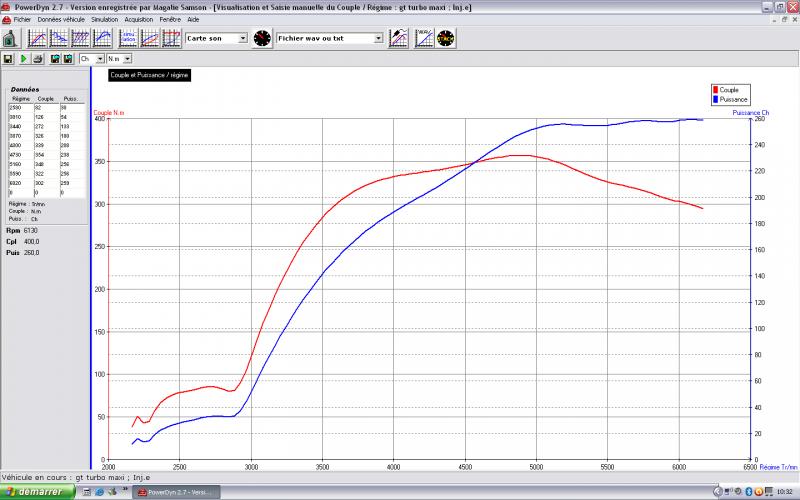 Présentation de mon Gt turbo Maxi Alpine.(vidéo du Maxi P 6) - Page 3 483924courbe_de_puis_carto_03b_evo7__en4__1b35