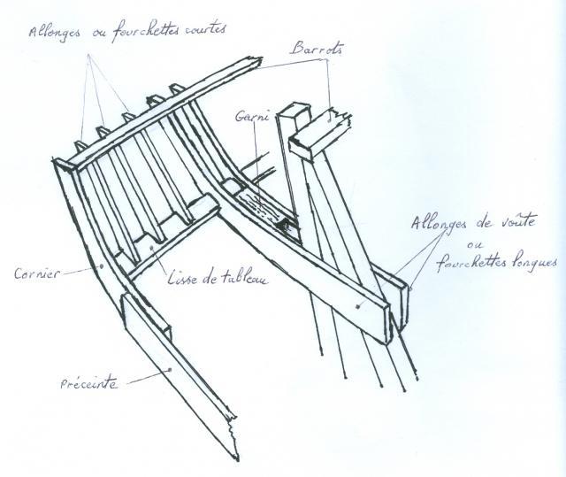 La Curieuse Ketch 1912au 1/20 sur plans  - Page 2 964462Numeriser0012