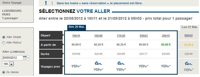 Balade de l'Arbre de mai : Eifel et Moselle [2012] saison 7 •Bƒ   - Page 2 122243Luxembourgparis