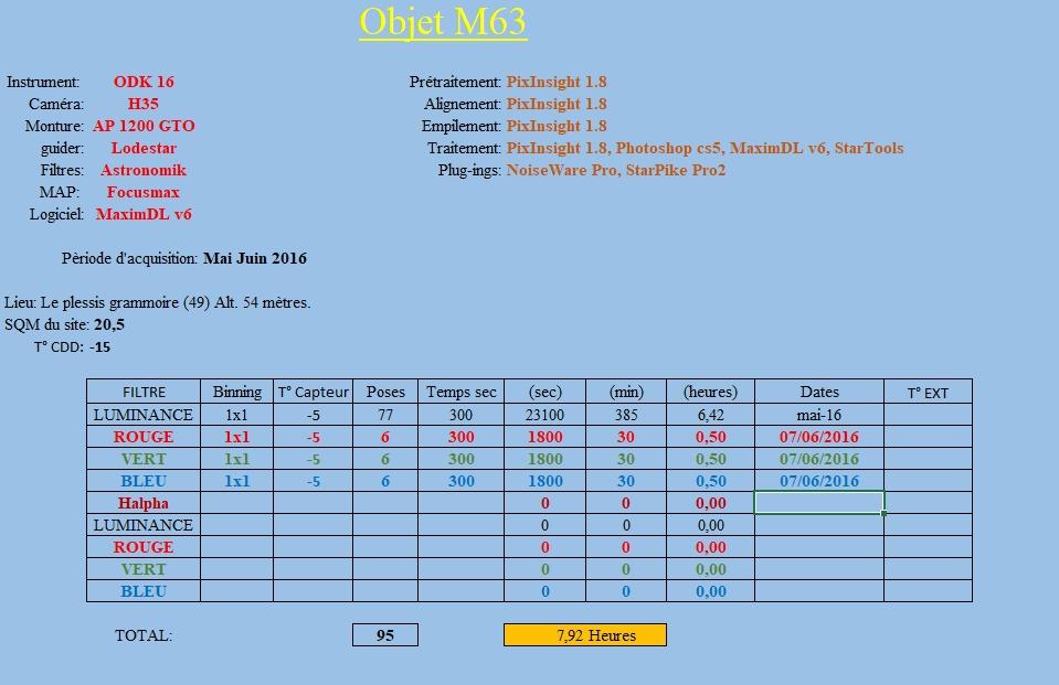 M63 à l'ODK16 133045parametres