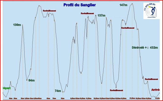 TRAIL DU SANGLIER (21km 432D+)  (8 mai 2011) 146651Capturer