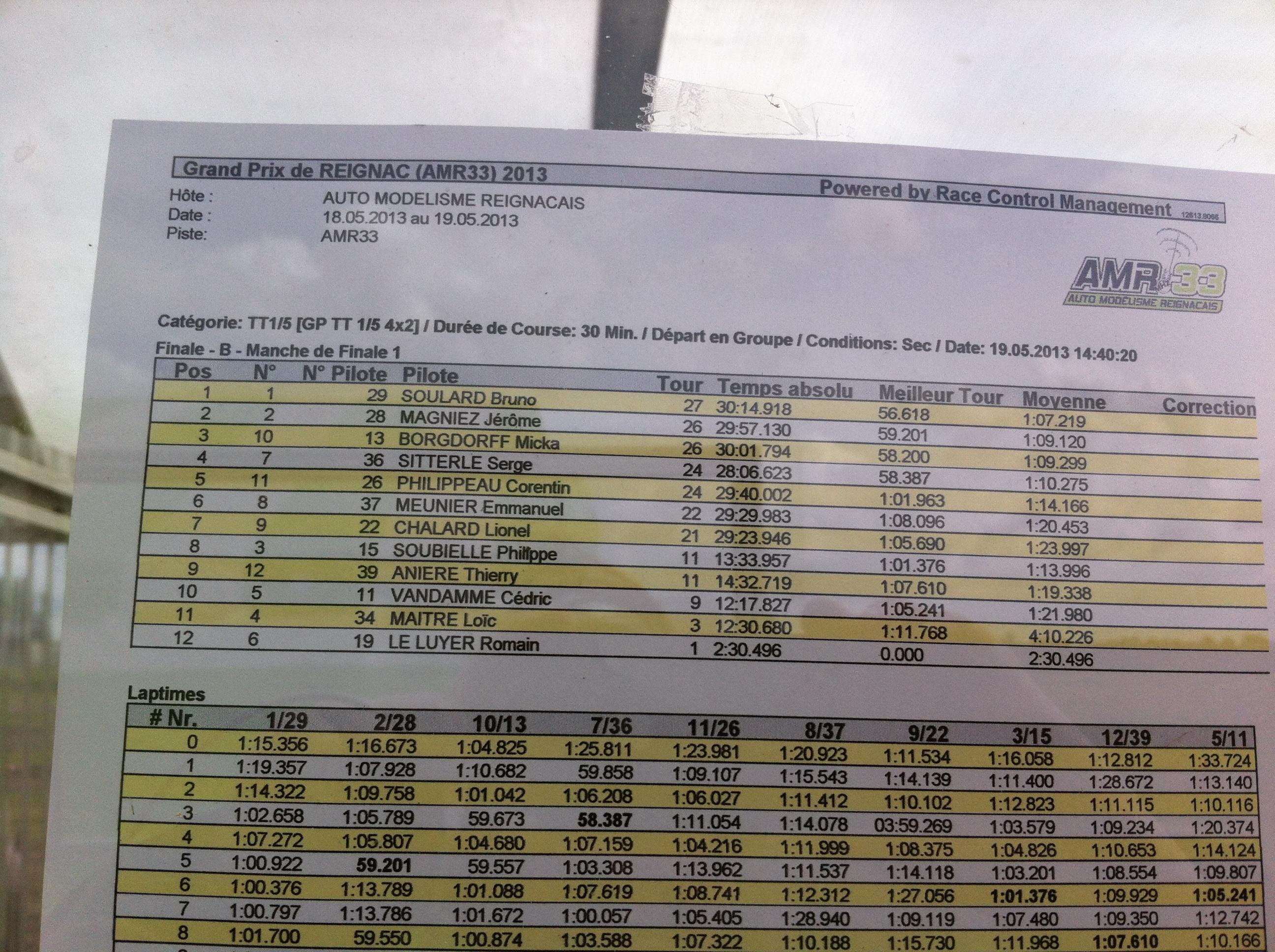Reportage 2ème GP de Reignac - Page 2 150568image
