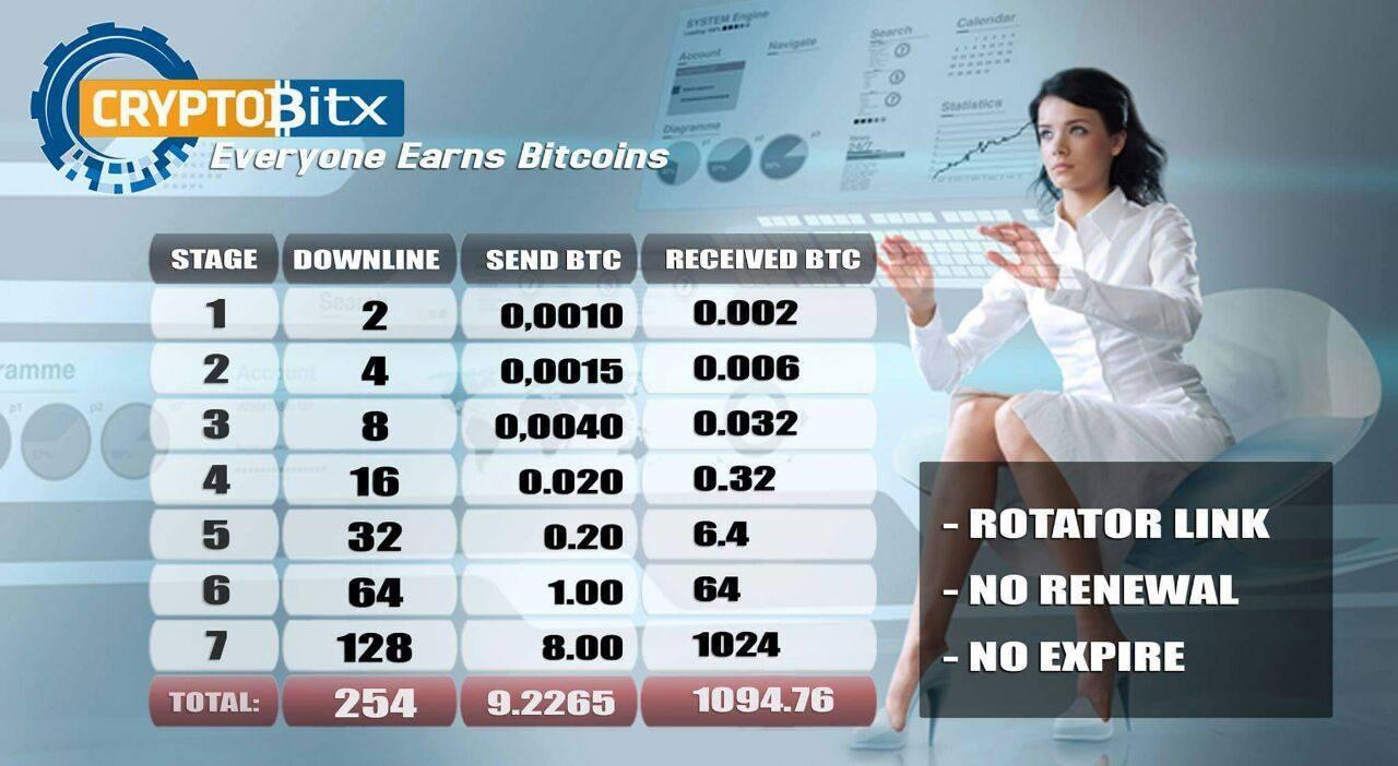 تريد ربح 1094 بيتكوين  158498cryptobitx