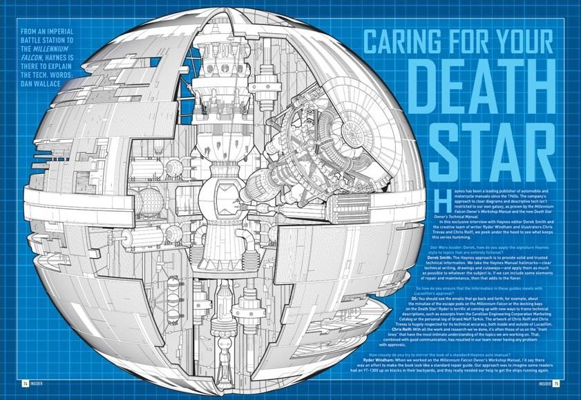 CADRE DEATH STAR  164345CaringforYourDeathStar