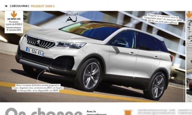 2016 - [Peugeot] 2008 restylé [A94] - Page 8 177507image978