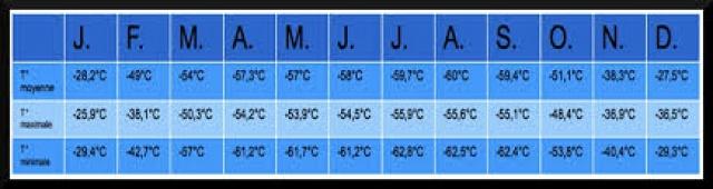 Què calor 182343calendrier