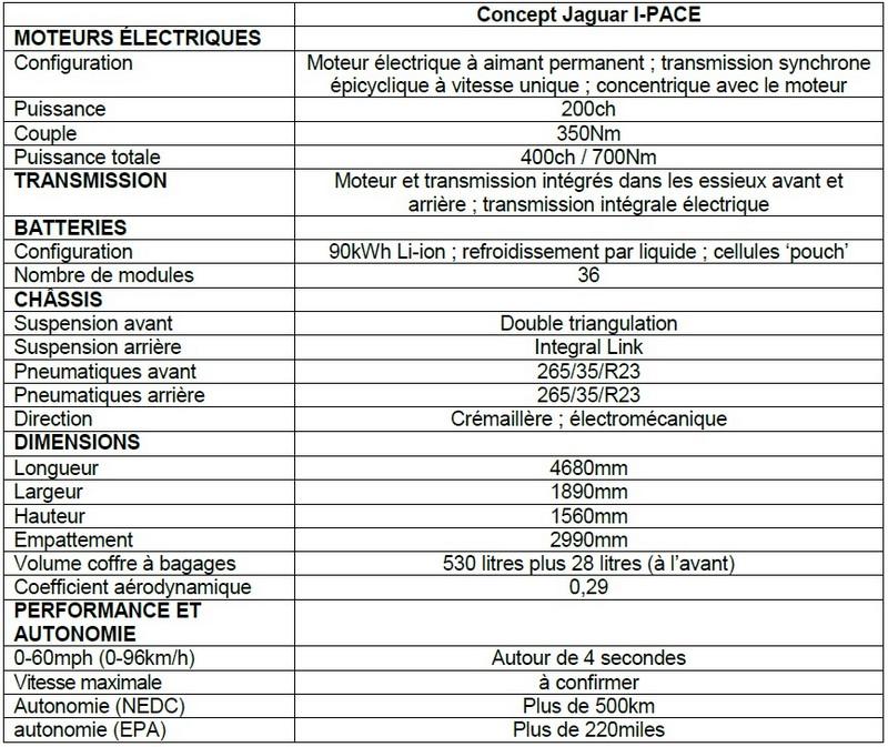 Jaguar Dévoile Le Concept I-PACE : Le SUV Électrique Performant 185320conceptjaguarIPace
