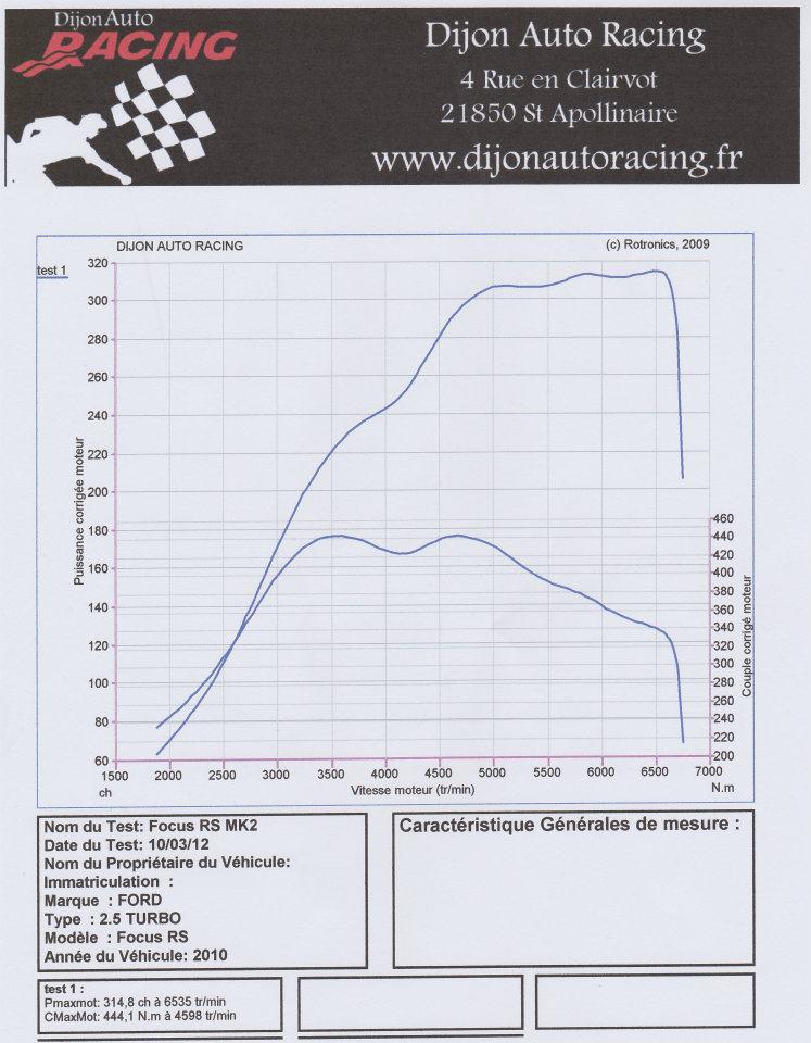 Focus RS Mk2 - Page 2 22565642909029550425946071217716270471877021133345815n
