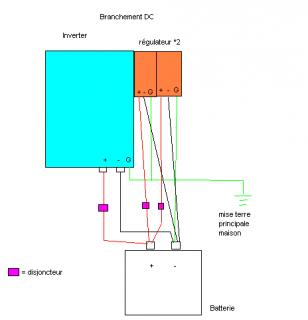 Centrale solaire argoth v-3.0 225788branchementDc