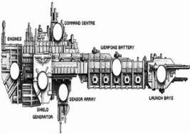 [W40K] Collection d'images : Flotte Impériale - Page 3 227585544
