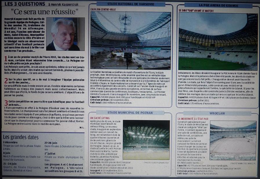 POLOGNE POLSKA   ORGANISATEUR EURO 2012  229559P1180818