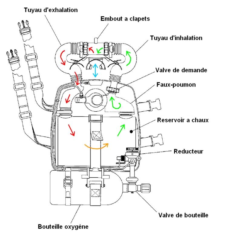 Les évolutions du LAR-V ou MK25  243984fonctionnement