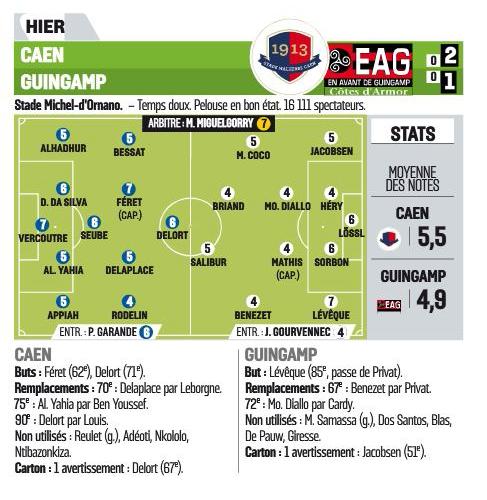 [13e journée de L1] SM Caen 2-1 EA Guingamp - Page 2 252124eag