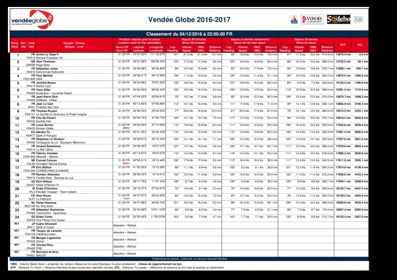 L'Everest des Mers le Vendée Globe 2016 - Page 6 25397703121622h001of1