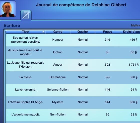 """[Terminé] Sims Histoires de Jobs """"Au bureau"""" - Page 17 255216Sanstitre3"""
