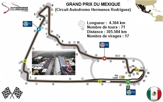 F1 GP du Mexique 2016 (éssais libres -1 -2 - 3 - Qualifications) 256010Sanstitre2