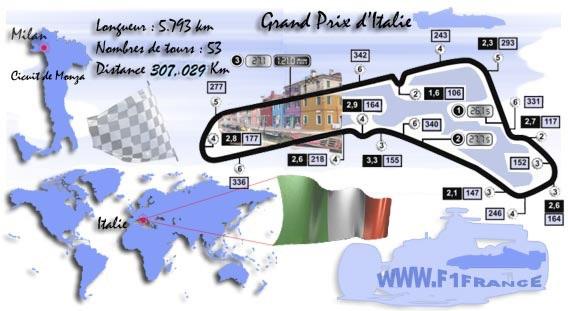 F1 GP d'Italie 2016 (éssais libres -1 -2 - 3 - Qualifications) 259947889594circuitmonza1
