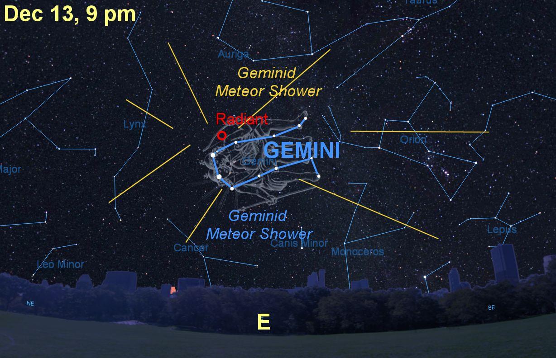 Evénements astronomiques 266722dec132009