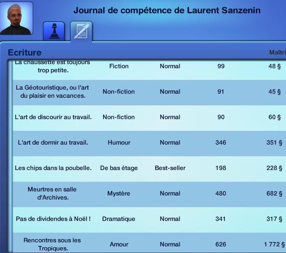 """[Terminé] Sims Histoires de Jobs """"Au bureau"""" - Page 17 280609Sanstitre6"""